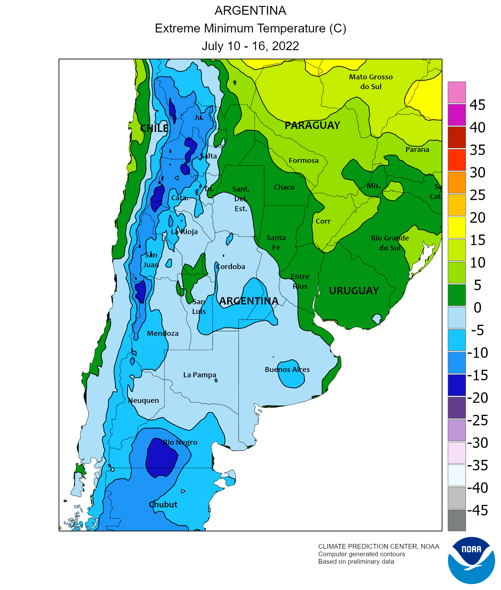 Weekly Minimum Temperature