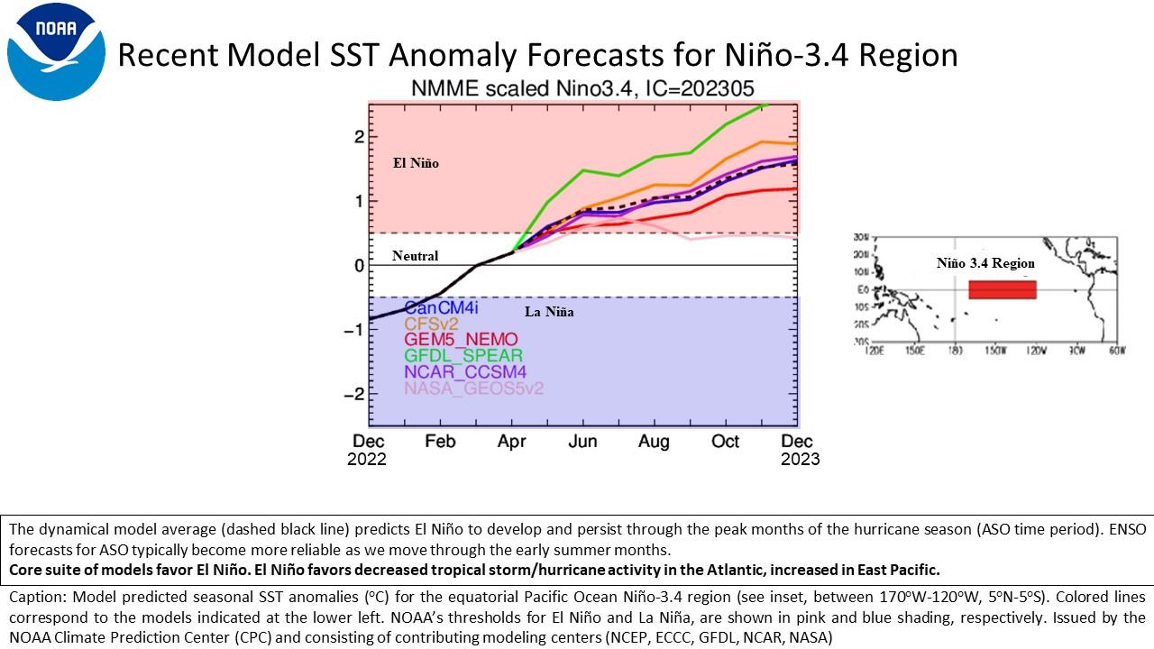 Climate Prediction Center - Atlantic Hurricane Outlook