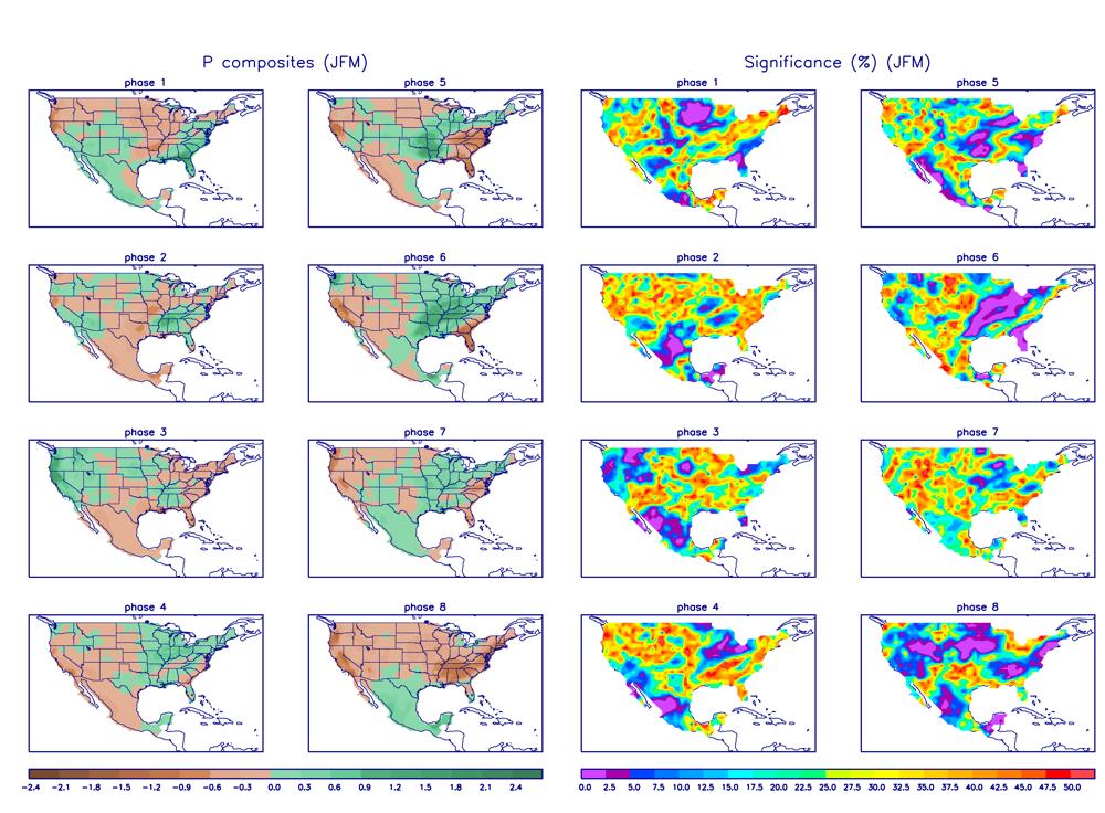 Mojo Precipitation Composites (JFM)