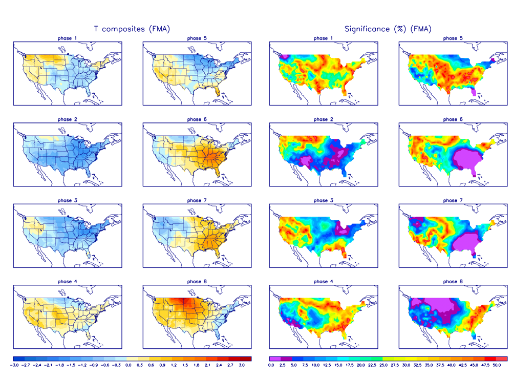 MJO Temperature Composites and Significance for February - April period