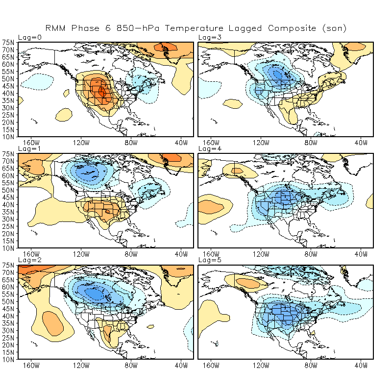 MJO Lagged Composites and Significance for September - November period