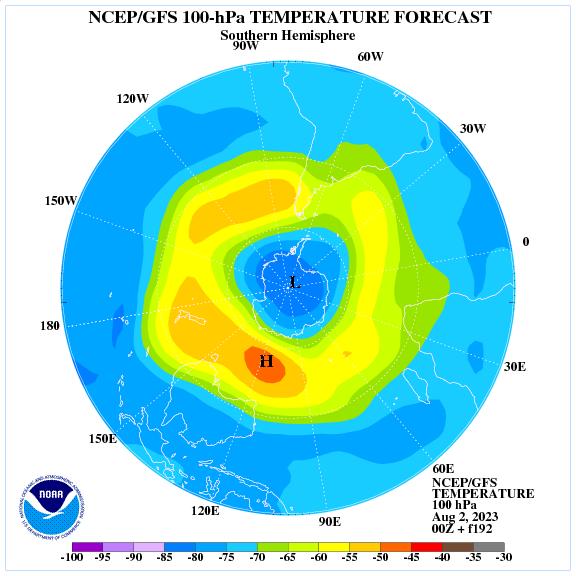 Previsione a 192 ore delle temperature a 100 hPa nell'emisfero sud