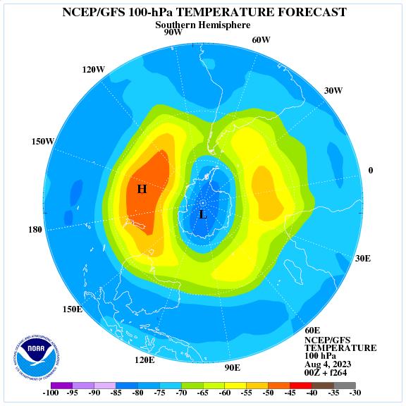 Previsione a 264 ore delle temperature a 100 hPa nell'emisfero sud