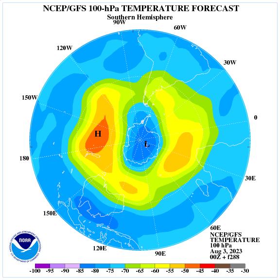 Previsione a 288 ore delle temperature a 100 hPa nell'emisfero sud