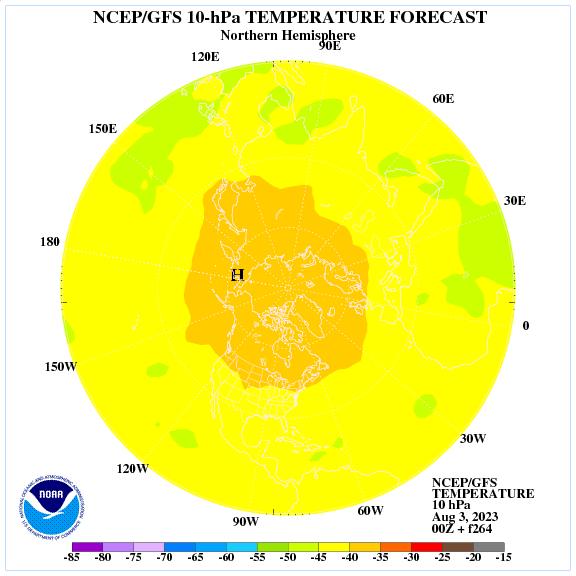Previsione a 264 ore delle temperature a 10 hPa nell'emisfero nord