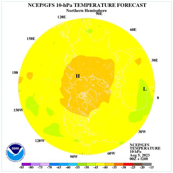 Previsione a 288 ore delle temperature a 10 hPa nell'emisfero nord