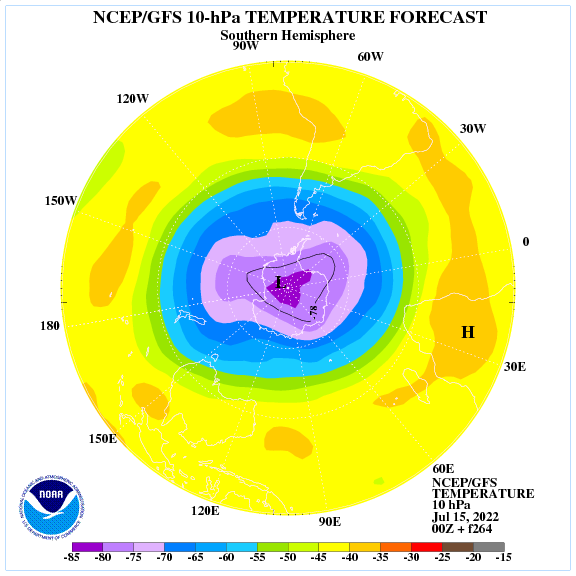 Previsione a 264 ore delle temperature a 10 hPa nell'emisfero sud