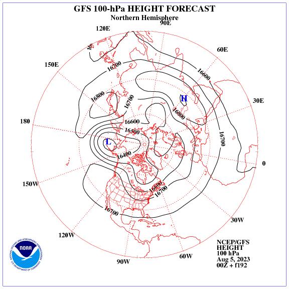 Previsione a 192 ore dei geopotenziale a 100 hPa nell'emisfero nord