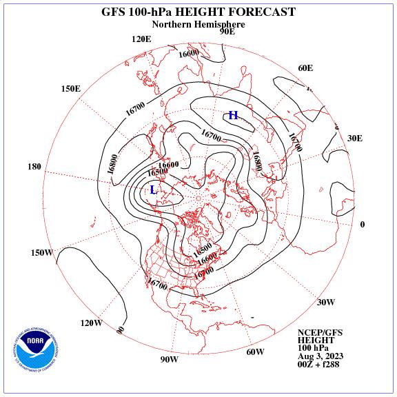 Previsione a 288 ore dei geopotenziale a 100 hPa nell'emisfero nord