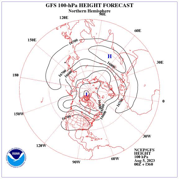 Previsione a 360 ore dei geopotenziale a 100 hPa nell'emisfero nord