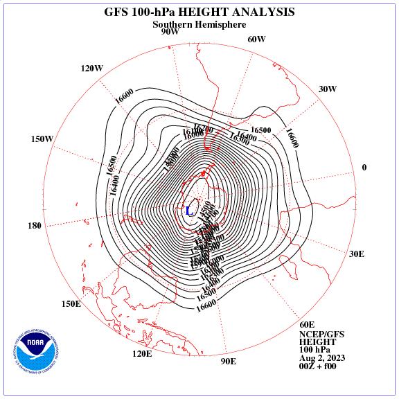 Analisi geopotenziale a 100 hPa nell'emisfero sud