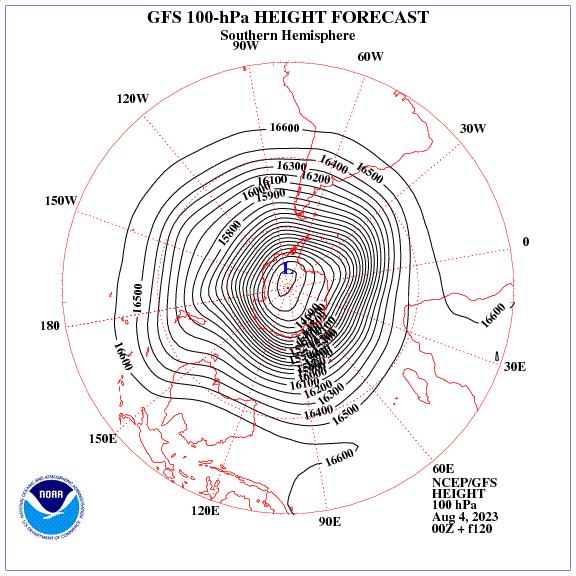 Previsione a 120 ore dei geopotenziale a 100 hPa nell'emisfero sud