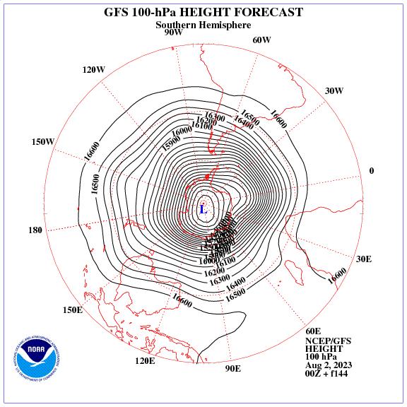 Previsione a 144 ore dei geopotenziale a 100 hPa nell'emisfero sud