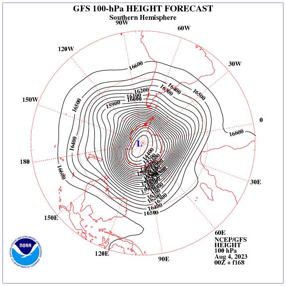 Previsione a 168 ore dei geopotenziale a 100 hPa nell'emisfero sud