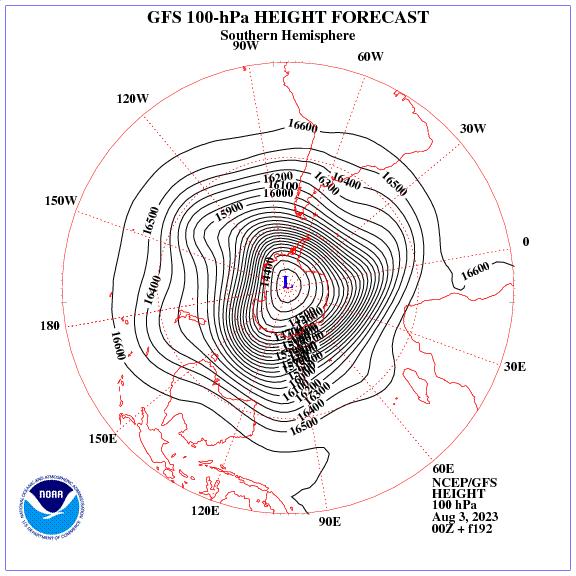 Previsione a 192 ore dei geopotenziale a 100 hPa nell'emisfero sud