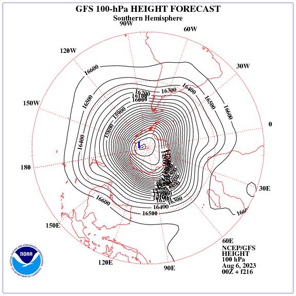 Previsione a 216 ore dei geopotenziale a 100 hPa nell'emisfero sud