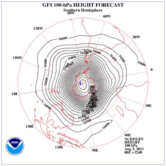 Previsione a 240 ore dei geopotenziale a 100 hPa nell'emisfero sud