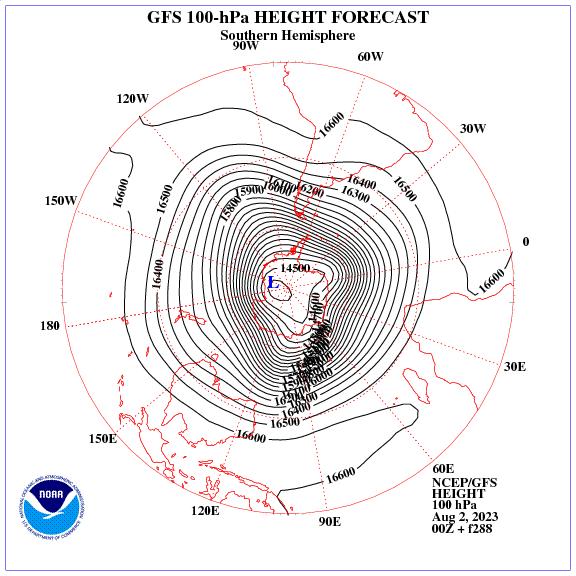 Previsione a 288 ore dei geopotenziale a 100 hPa nell'emisfero sud