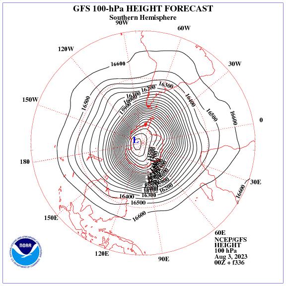 Previsione a 336 ore dei geopotenziale a 100 hPa nell'emisfero sud
