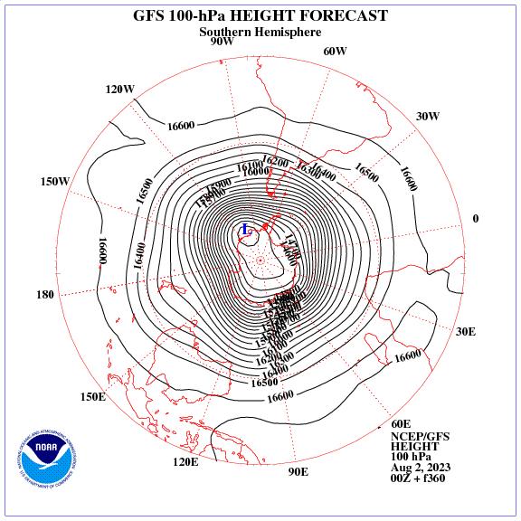 Previsione a 360 ore dei geopotenziale a 100 hPa nell'emisfero sud