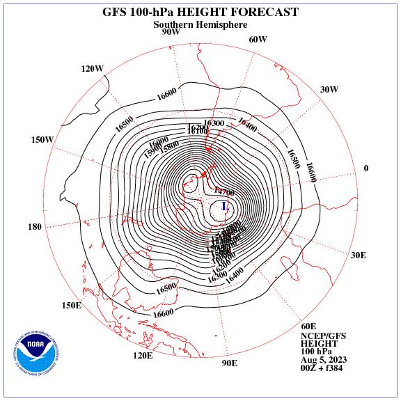 Previsione a 384 ore dei geopotenziale a 100 hPa nell'emisfero sud