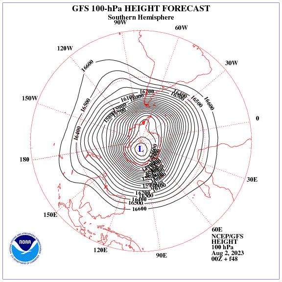 Previsione a 48 ore dei geopotenziale a 100 hPa nell'emisfero sud