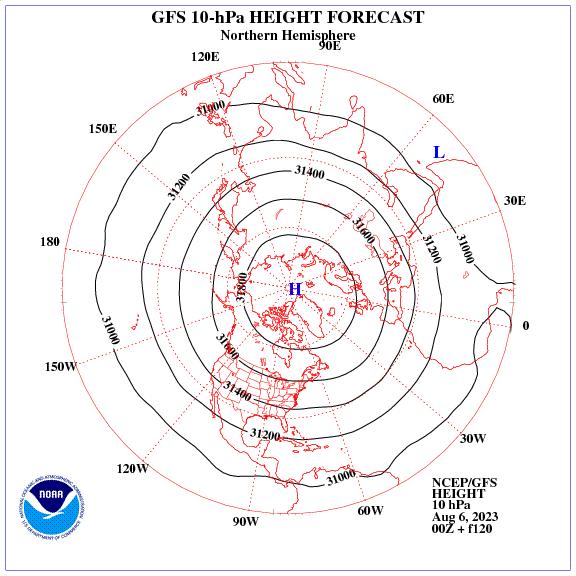 Previsione a 120 ore dei geopotenziale a 10 hPa nell'emisfero nord