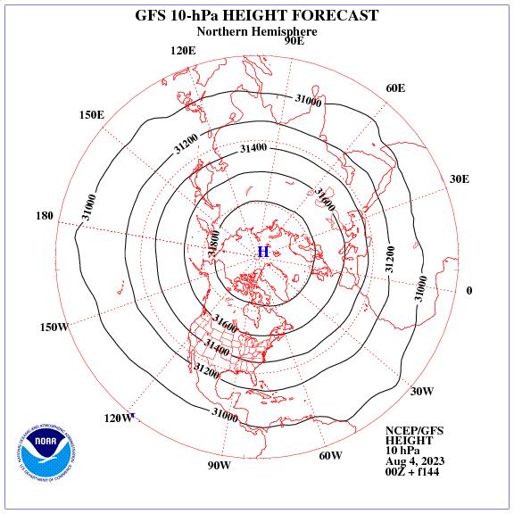 Previsione a 144 ore dei geopotenziale a 10 hPa nell'emisfero nord