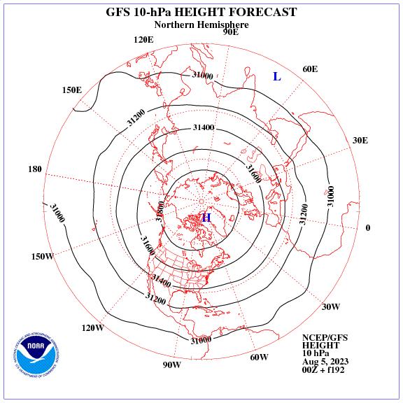 Previsione a 192 ore dei geopotenziale a 10 hPa nell'emisfero nord