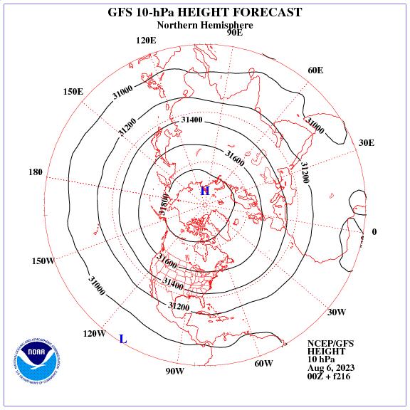 Previsione a 216 ore dei geopotenziale a 10 hPa nell'emisfero nord