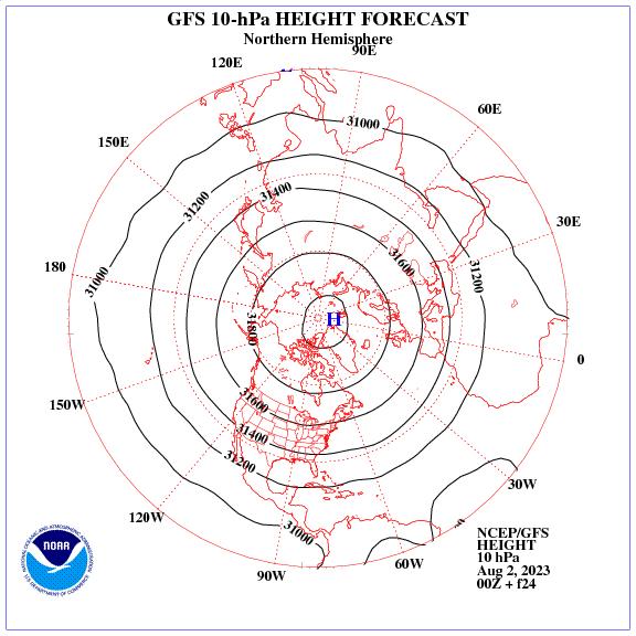 Previsione a 24 ore dei geopotenziale a 10 hPa nell'emisfero nord