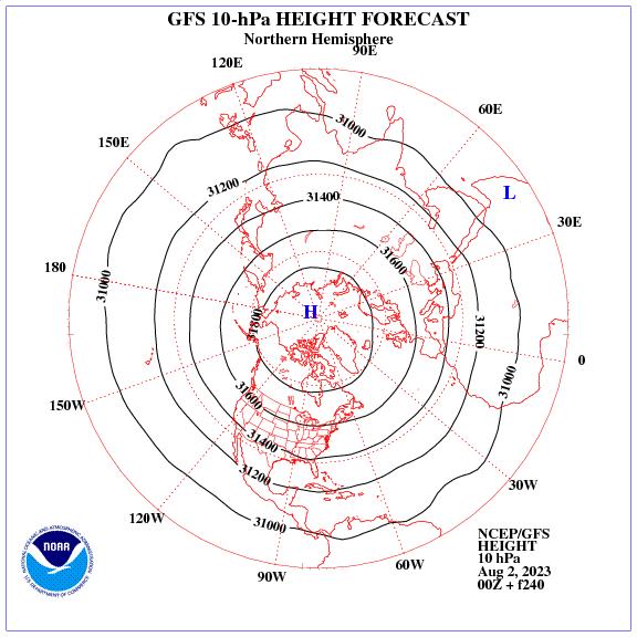 Previsione a 240 ore dei geopotenziale a 10 hPa nell'emisfero nord