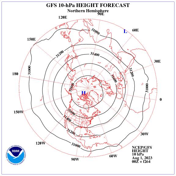 Previsione a 264 ore dei geopotenziale a 10 hPa nell'emisfero nord