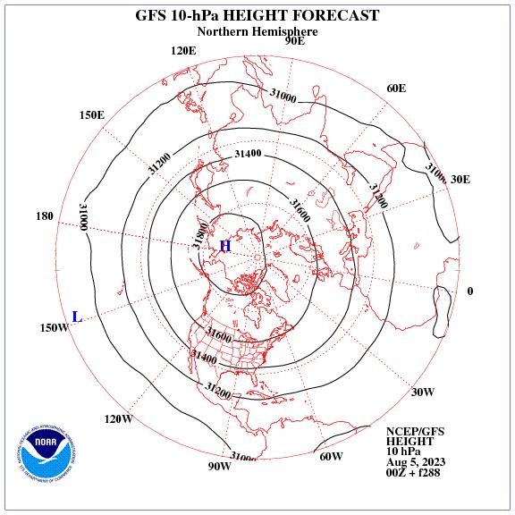 Previsione a 288 ore dei geopotenziale a 10 hPa nell'emisfero nord