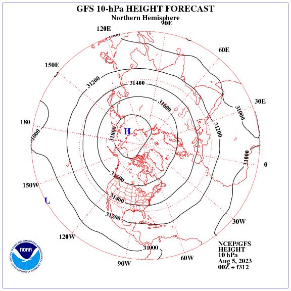 Previsione a 312 ore dei geopotenziale a 10 hPa nell'emisfero nord