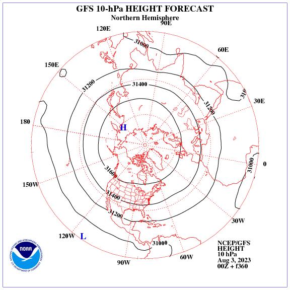 Previsione a 360 ore dei geopotenziale a 10 hPa nell'emisfero nord