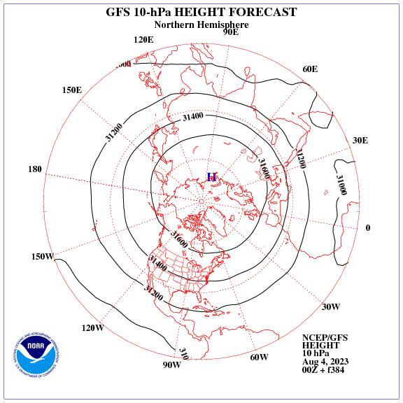 Previsione a 384 ore dei geopotenziale a 10 hPa nell'emisfero nord