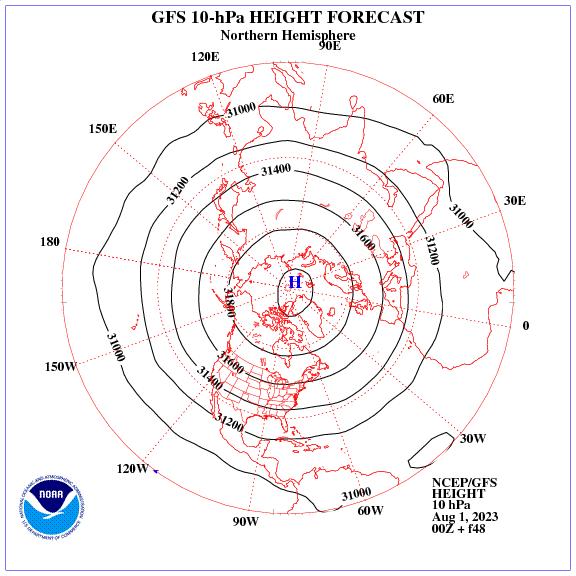 Previsione a 48 ore dei geopotenziale a 10 hPa nell'emisfero nord