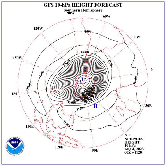 Previsione a 120 ore dei geopotenziale a 10 hPa nell'emisfero sud