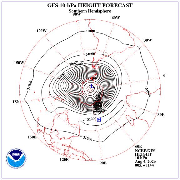 Previsione a 144 ore dei geopotenziale a 10 hPa nell'emisfero sud