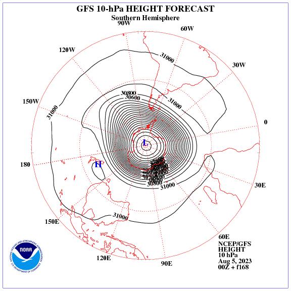 Previsione a 168 ore dei geopotenziale a 10 hPa nell'emisfero sud