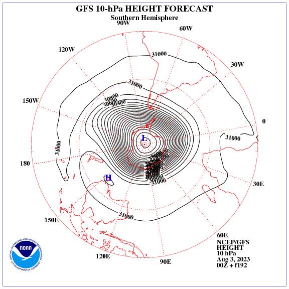 Previsione a 192 ore dei geopotenziale a 10 hPa nell'emisfero sud
