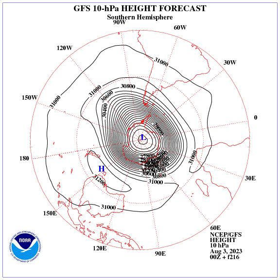 Previsione a 216 ore dei geopotenziale a 10 hPa nell'emisfero sud