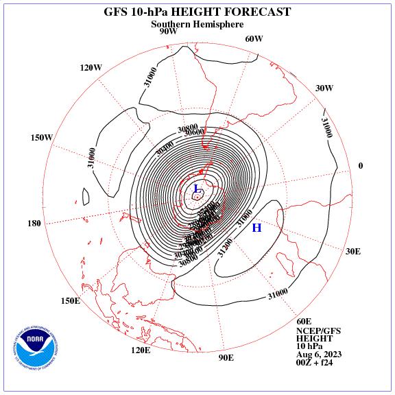 Previsione a 24 ore dei geopotenziale a 10 hPa nell'emisfero sud
