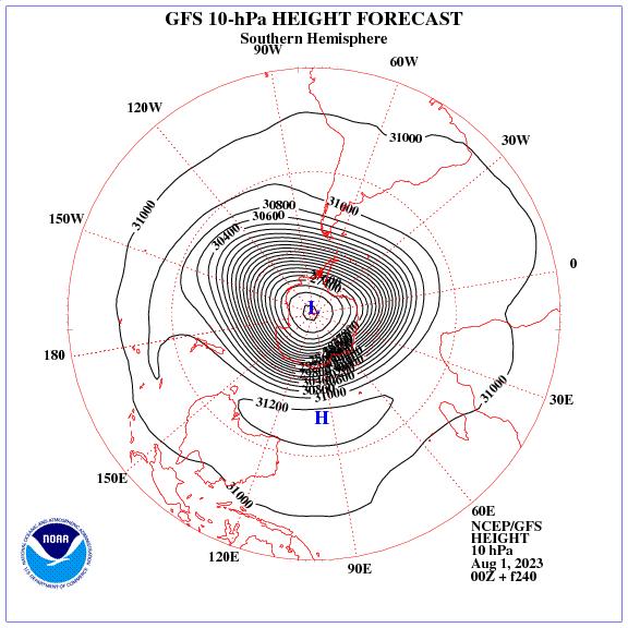 Previsione a 240 ore dei geopotenziale a 10 hPa nell'emisfero sud
