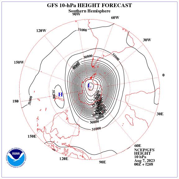 Previsione a 288 ore dei geopotenziale a 10 hPa nell'emisfero sud