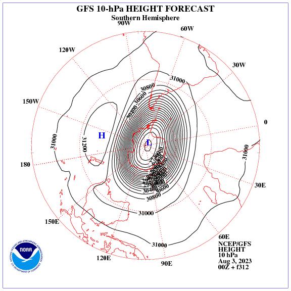 Previsione a 312 ore dei geopotenziale a 10 hPa nell'emisfero sud