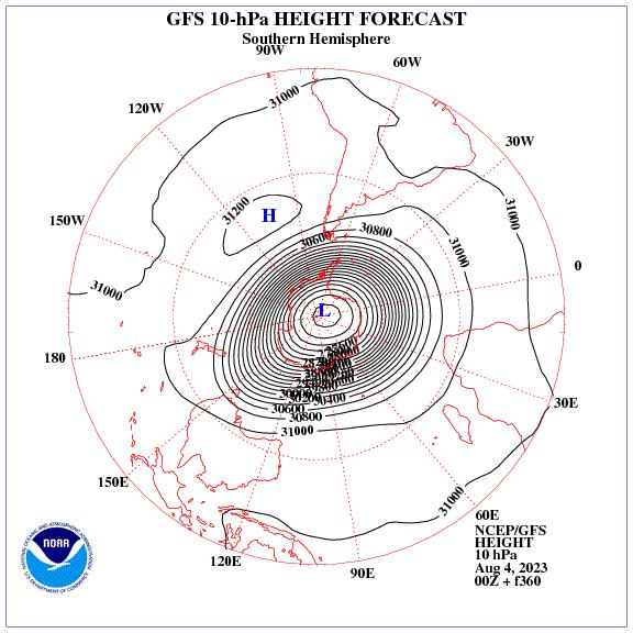Previsione a 360 ore dei geopotenziale a 10 hPa nell'emisfero sud