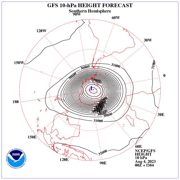 Previsione a 384 ore dei geopotenziale a 10 hPa nell'emisfero sud