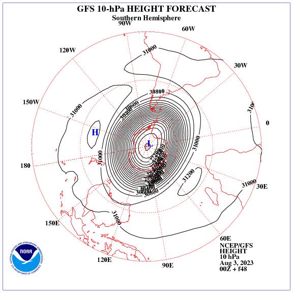 Previsione a 48 ore dei geopotenziale a 10 hPa nell'emisfero sud